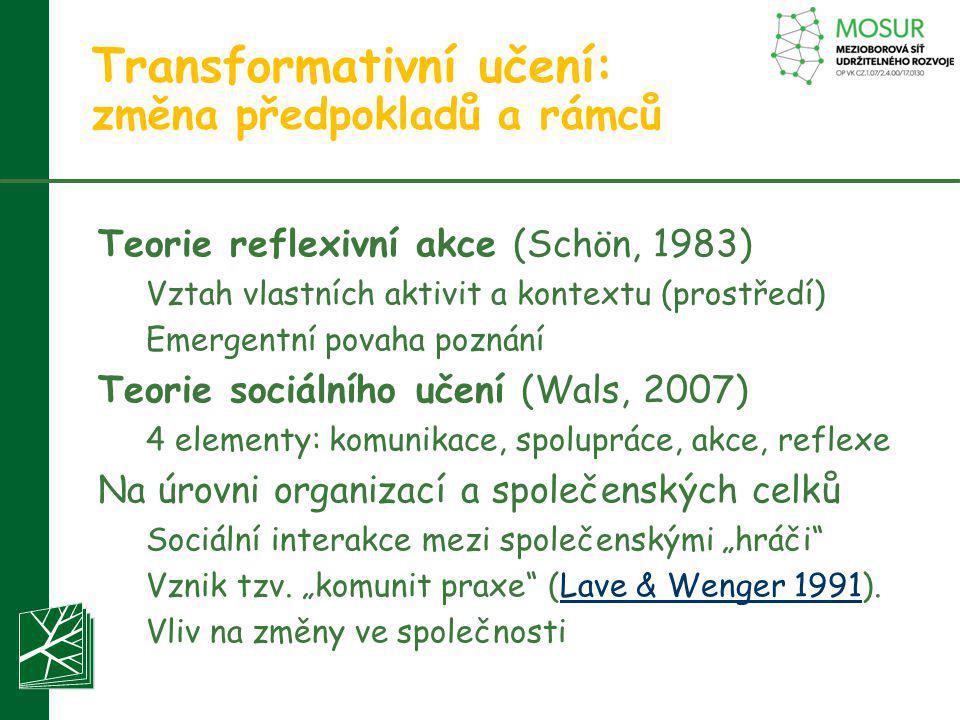 Transformativní učení: změna předpokladů a rámců Teorie reflexivní akce (Schön, 1983) Vztah vlastních aktivit a kontextu (prostředí) Emergentní povaha