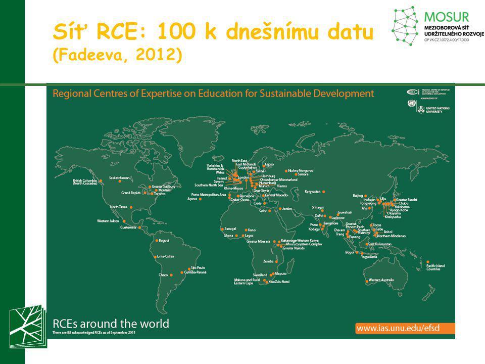 Síť RCE: 100 k dnešnímu datu (Fadeeva, 2012)