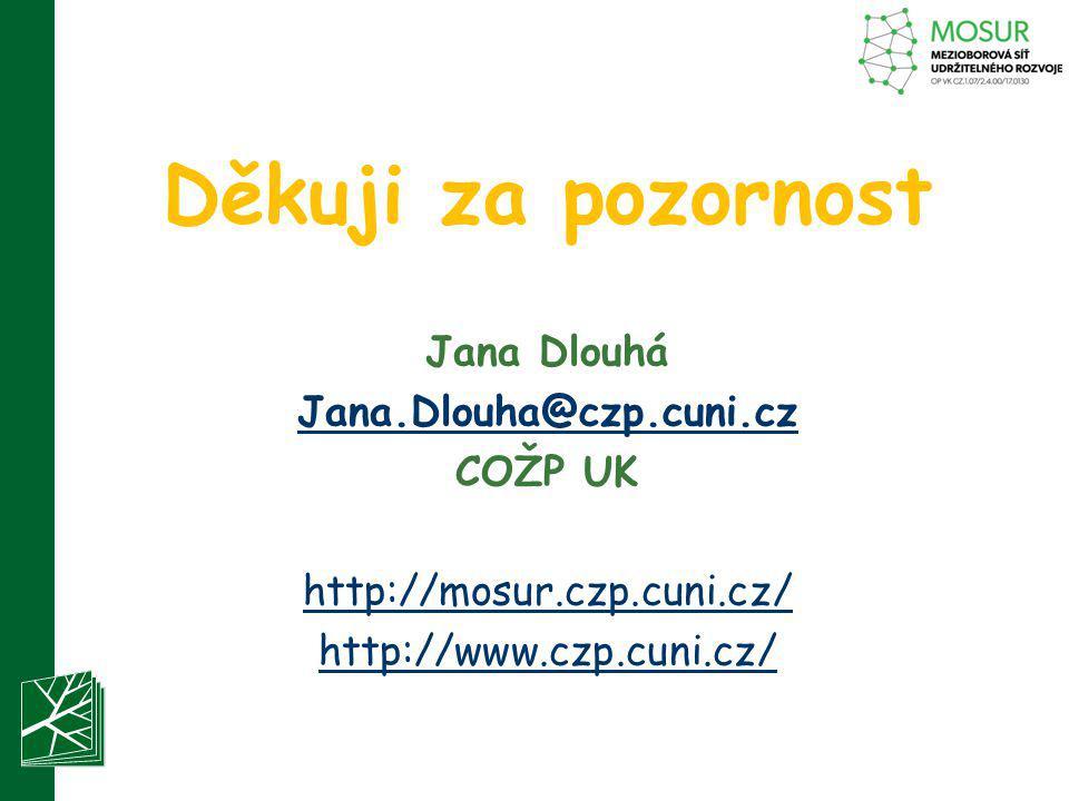 Děkuji za pozornost Jana Dlouhá Jana.Dlouha@czp.cuni.cz COŽP UK http://mosur.czp.cuni.cz/ http://www.czp.cuni.cz/