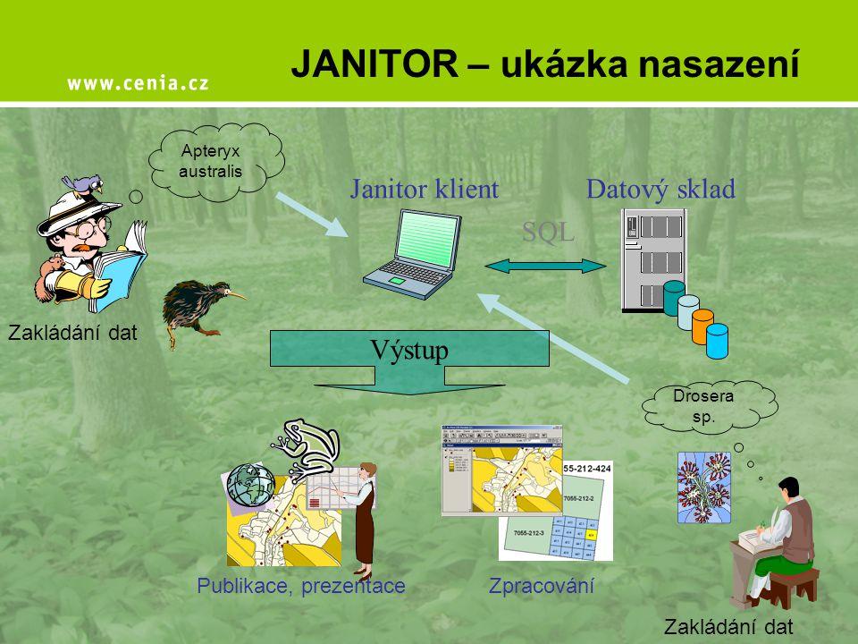JANITOR – ukázka nasazení Apteryx australis Janitor klientDatový sklad Výstup Publikace, prezentace Drosera sp. SQL Zakládání dat Zpracování