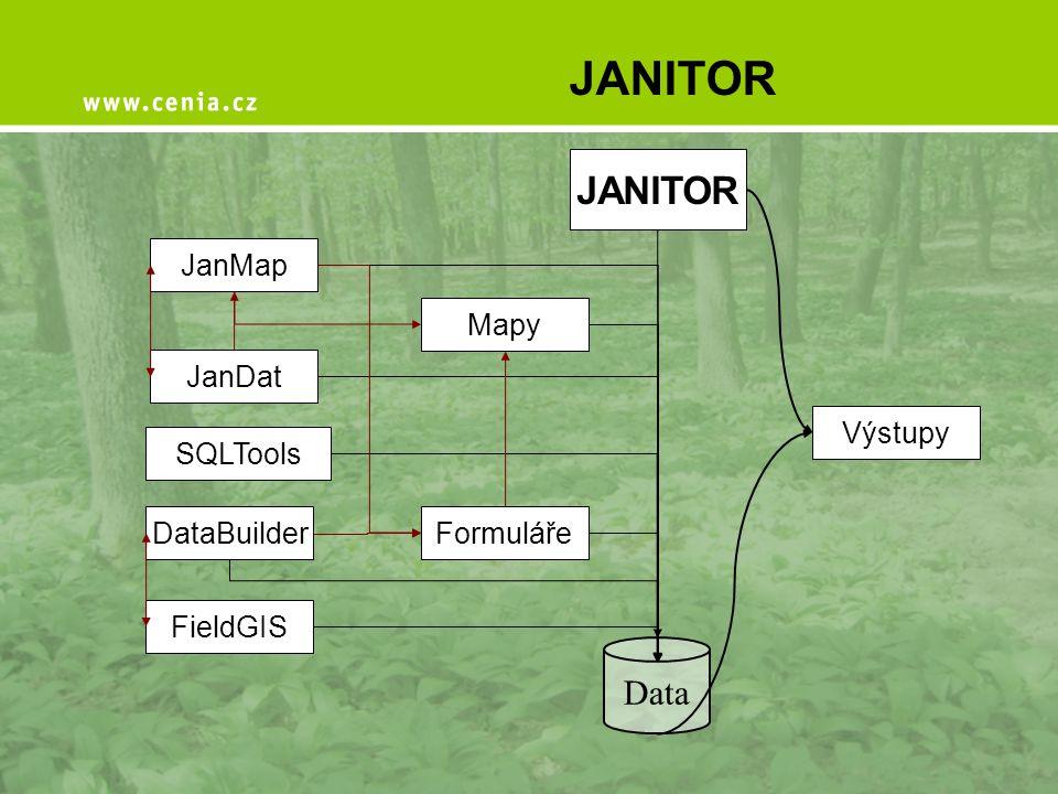 JANITOR JanDat DataBuilder Formuláře FieldGIS Mapy JanMap Data JANITOR Výstupy SQLTools