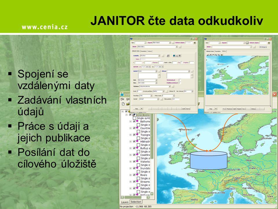 JANITOR čte data odkudkoliv  Spojení se vzdálenými daty  Zadávání vlastních údajů  Práce s údaji a jejich publikace  Posílání dat do cílového úlož