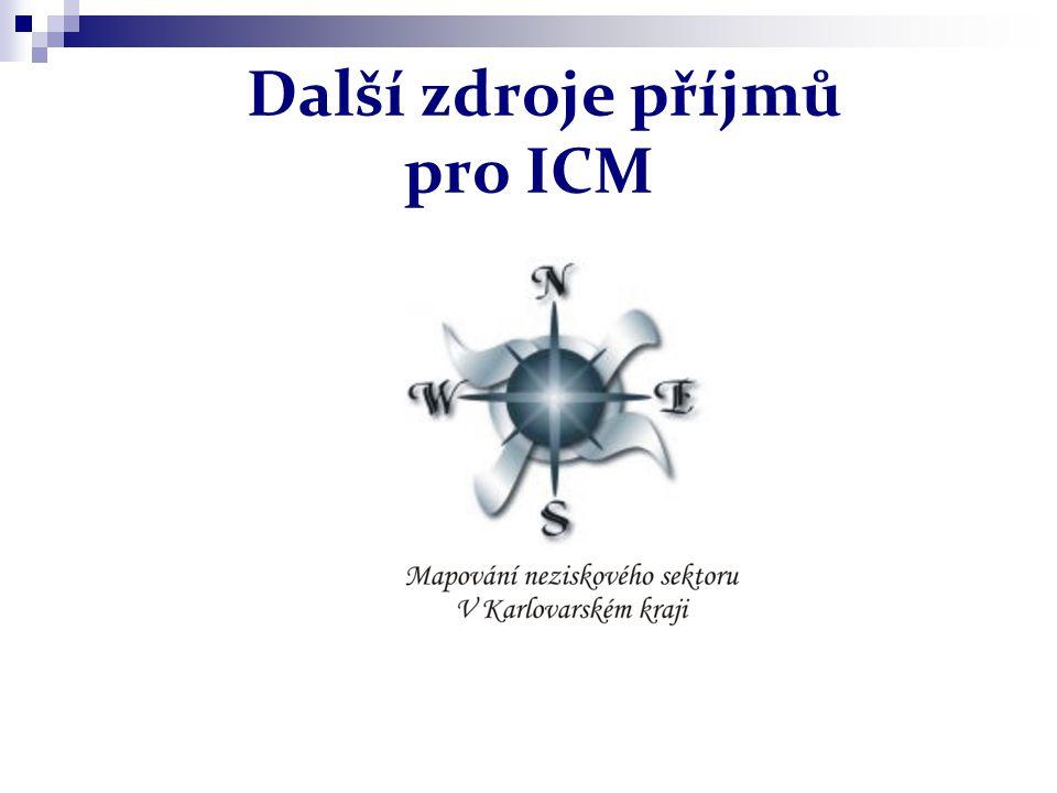 Další zdroje příjmů pro ICM