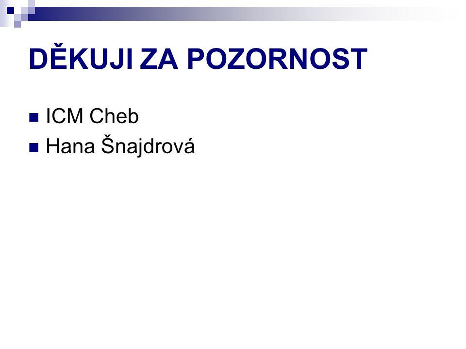 DĚKUJI ZA POZORNOST  ICM Cheb  Hana Šnajdrová