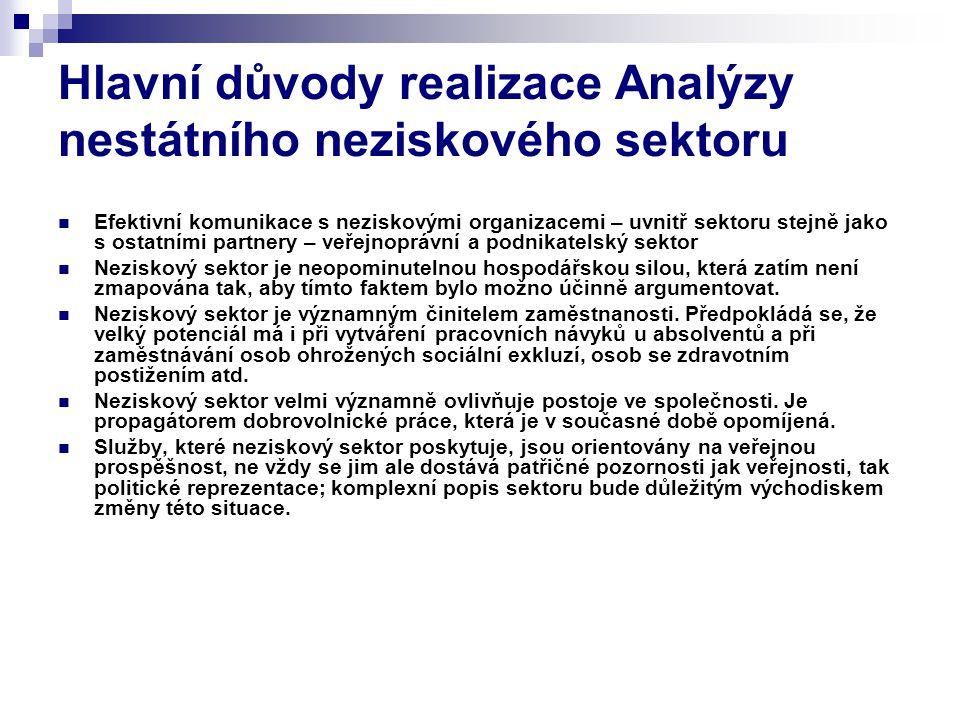 Popis neziskového sektoru v Karlovarském kraji  Z dostupné databáze NNO v Karlovarském kraji je možné čerpat informaci, že v kraji existuje 368 neziskových organizací, které je možno roztřídit podle zaměření jejich činnosti, bohužel je tato databáze neaktuální a jsou v ní nejen nerelevantní údaje, ale také je velmi pravděpodobné, že některé zveřejňované subjekty zanikly