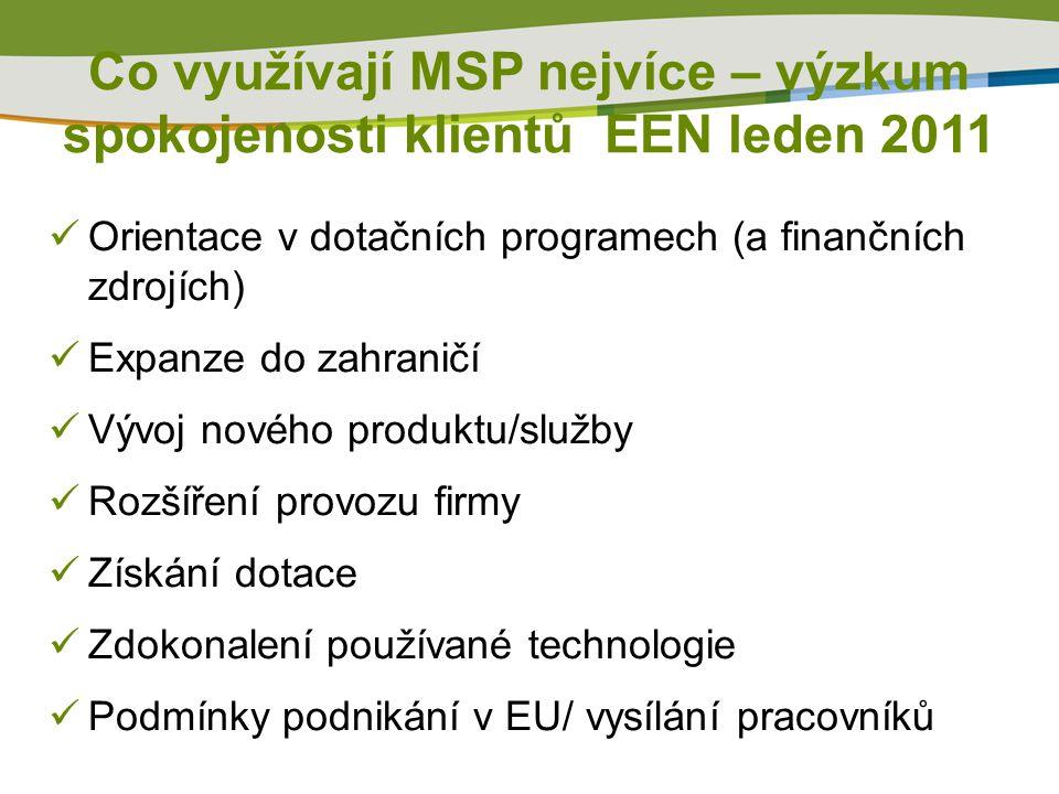  Orientace v dotačních programech (a finančních zdrojích)  Expanze do zahraničí  Vývoj nového produktu/služby  Rozšíření provozu firmy  Získání dotace  Zdokonalení používané technologie  Podmínky podnikání v EU/ vysílání pracovníků Co využívají MSP nejvíce – výzkum spokojenosti klientů EEN leden 2011