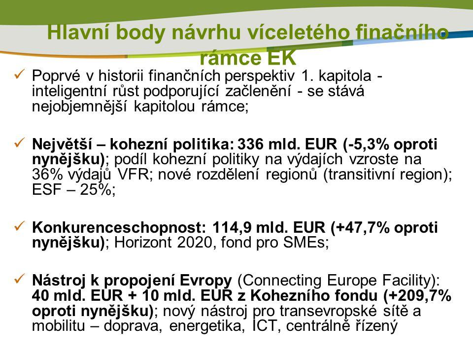 Hlavní body návrhu víceletého finačního rámce EK  Poprvé v historii finančních perspektiv 1.