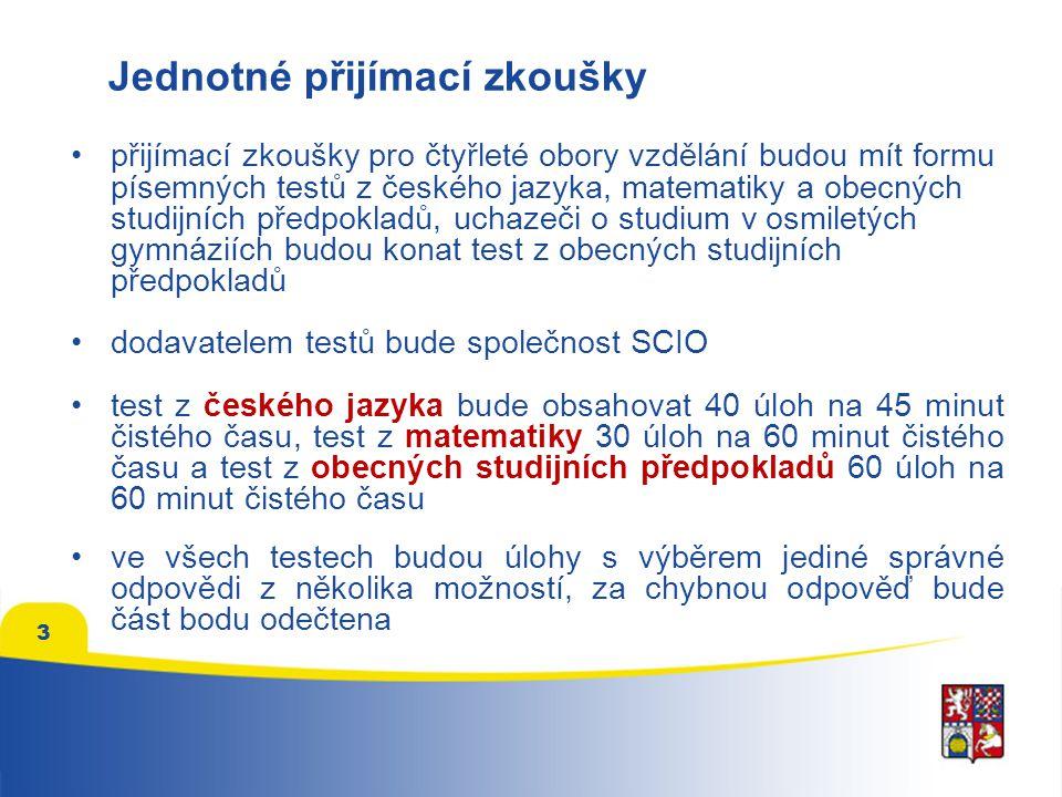 Termíny konání přijímacích zkoušek •v prvním kole přijímacího řízení do čtyřletých oborů vzdělání proběhnou přijímací zkoušky ve dnech 23., 24.