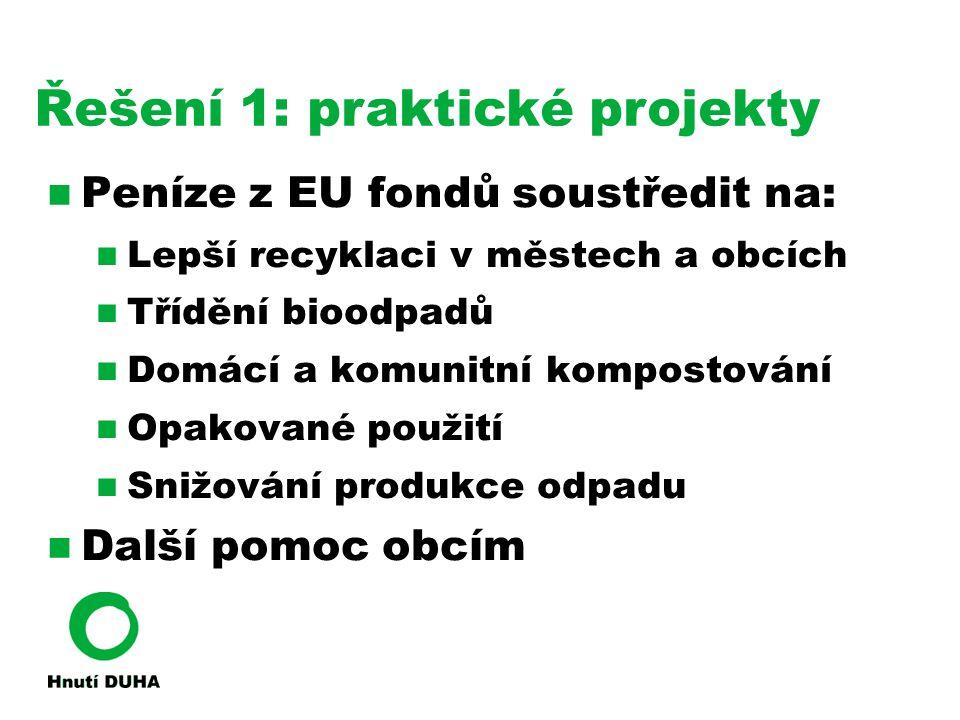  Peníze z EU fondů soustředit na:  Lepší recyklaci v městech a obcích  Třídění bioodpadů  Domácí a komunitní kompostování  Opakované použití  Sn