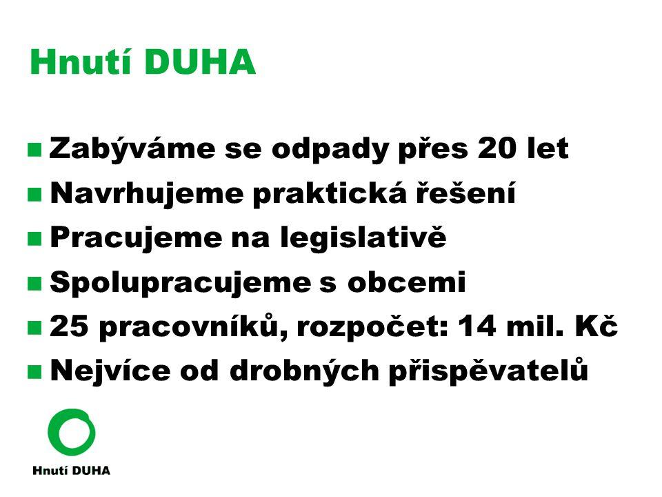 Hnutí DUHA  Zabýváme se odpady přes 20 let  Navrhujeme praktická řešení  Pracujeme na legislativě  Spolupracujeme s obcemi  25 pracovníků, rozpoč