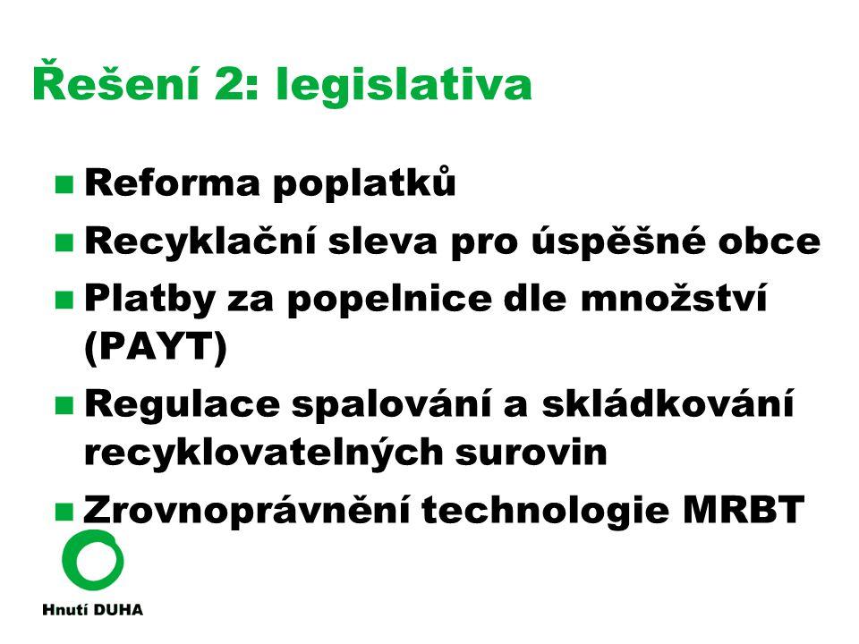 Řešení 2: legislativa  Reforma poplatků  Recyklační sleva pro úspěšné obce  Platby za popelnice dle množství (PAYT)  Regulace spalování a skládkov