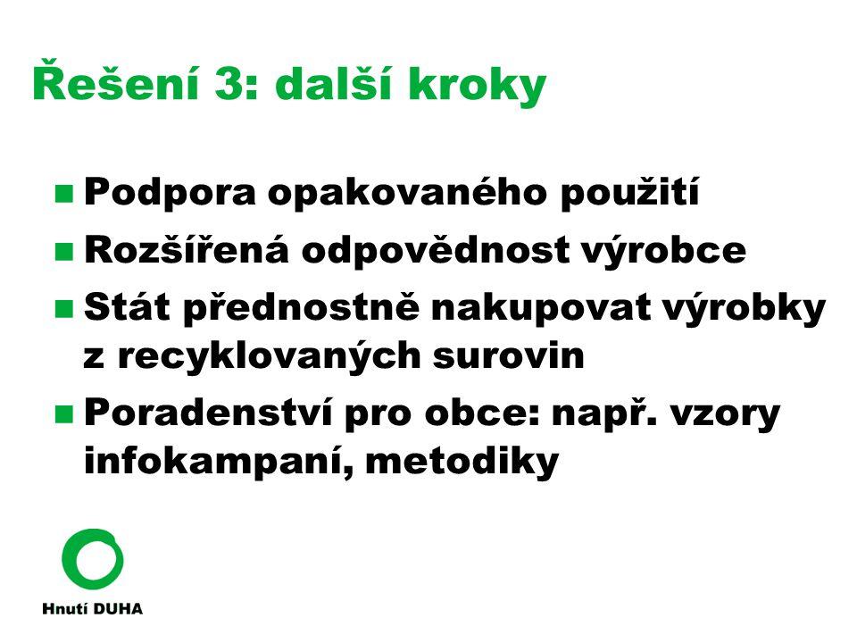 Řešení 3: další kroky  Podpora opakovaného použití  Rozšířená odpovědnost výrobce  Stát přednostně nakupovat výrobky z recyklovaných surovin  Pora