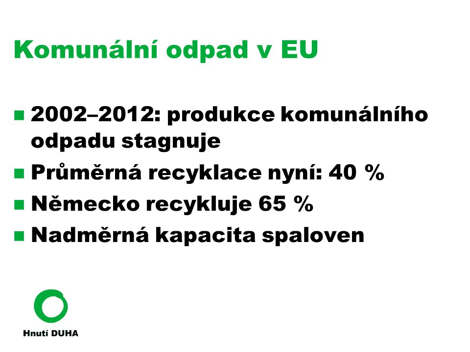 Komunální odpad v EU  2002–2012: produkce komunálního odpadu stagnuje  Průměrná recyklace nyní: 40 %  Německo recykluje 65 %  Nadměrná kapacita sp