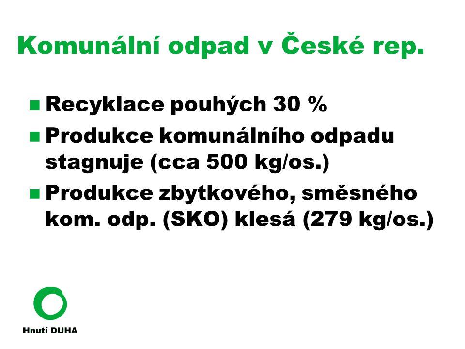 Komunální odpad v České rep.  Recyklace pouhých 30 %  Produkce komunálního odpadu stagnuje (cca 500 kg/os.)  Produkce zbytkového, směsného kom. odp