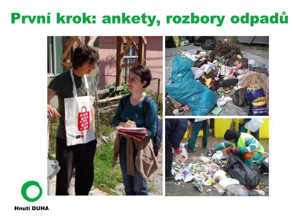 První krok: ankety, rozbory odpadů