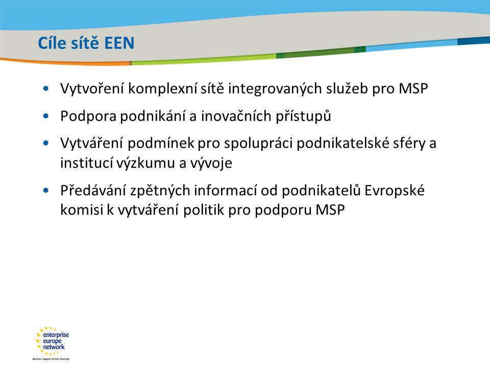 Title of the presentation | Date |‹#› Cíle sítě EEN •Vytvoření komplexní sítě integrovaných služeb pro MSP •Podpora podnikání a inovačních přístupů •Vytváření podmínek pro spolupráci podnikatelské sféry a institucí výzkumu a vývoje •Předávání zpětných informací od podnikatelů Evropské komisi k vytváření politik pro podporu MSP
