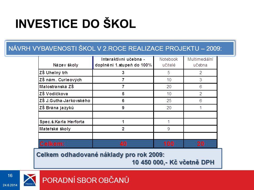 INVESTICE DO ŠKOL 25.6.2014 PORADNÍ SBOR OBČANŮ 16 NÁVRH VYBAVENOSTI ŠKOL V 2.ROCE REALIZACE PROJEKTU – 2009: Celkem odhadované náklady pro rok 2009: