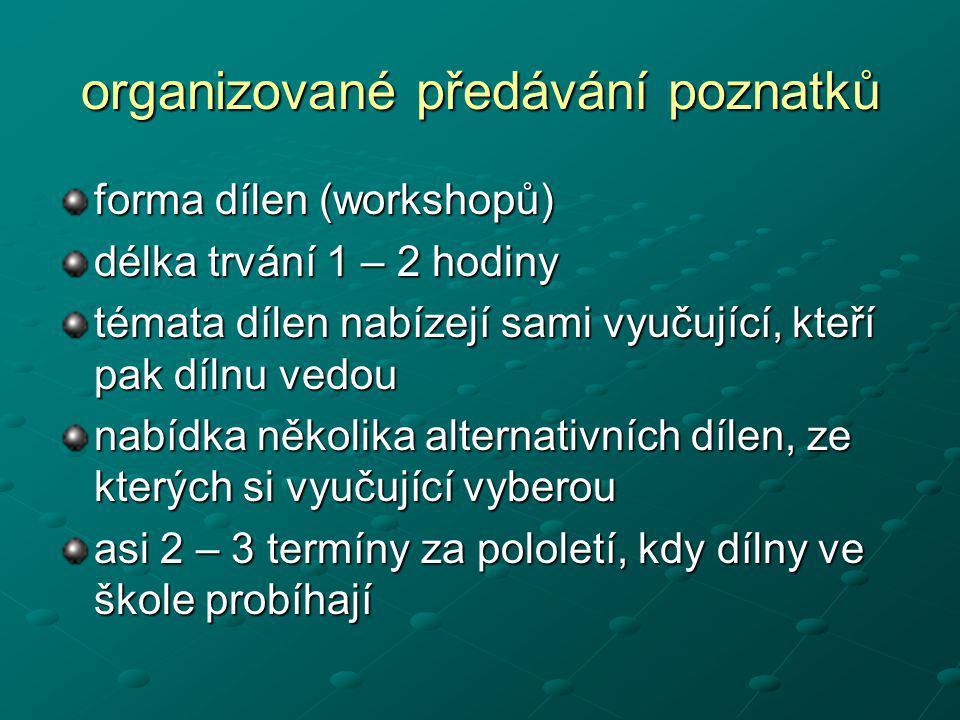 organizované předávání poznatků forma dílen (workshopů) délka trvání 1 – 2 hodiny témata dílen nabízejí sami vyučující, kteří pak dílnu vedou nabídka