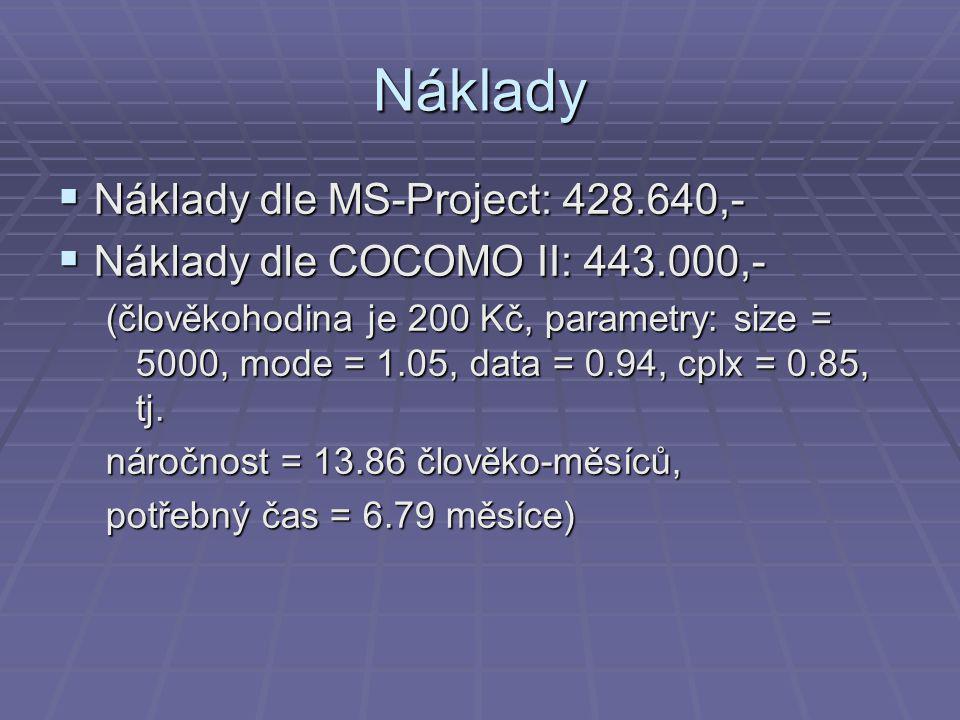 Náklady  Náklady dle MS-Project: 428.640,-  Náklady dle COCOMO II: 443.000,- (člověkohodina je 200 Kč, parametry: size = 5000, mode = 1.05, data = 0.94, cplx = 0.85, tj.