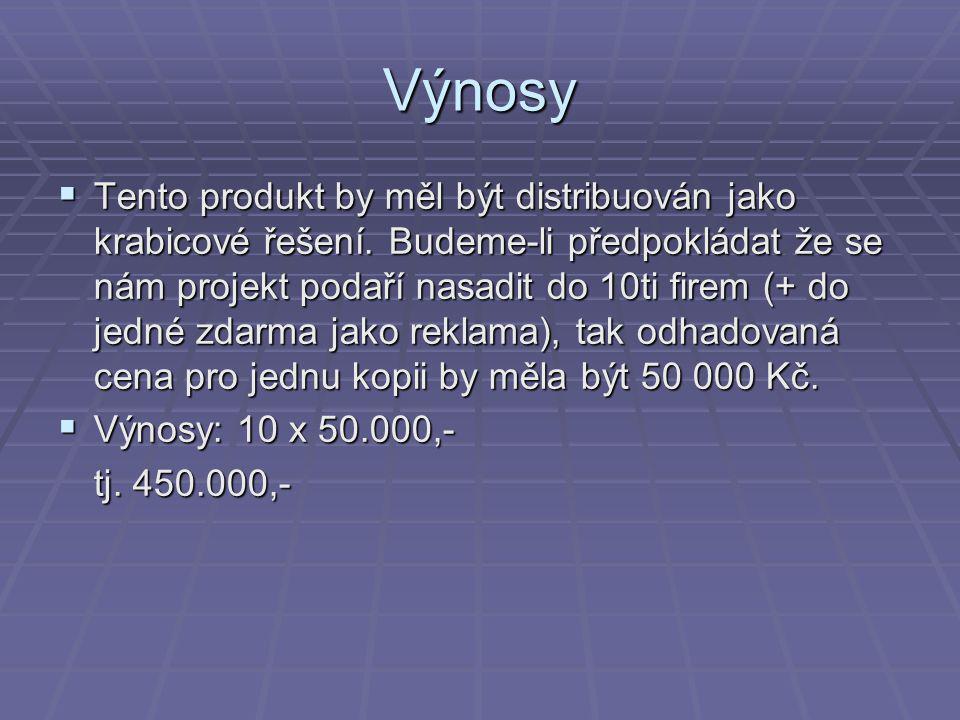 Zhodnocení  Obě metody odhadly cenu projektu na přibližně 450 000 Kč.