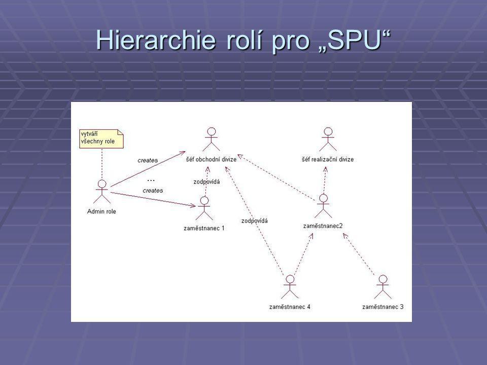 """Hierarchie rolí pro """"SPU"""