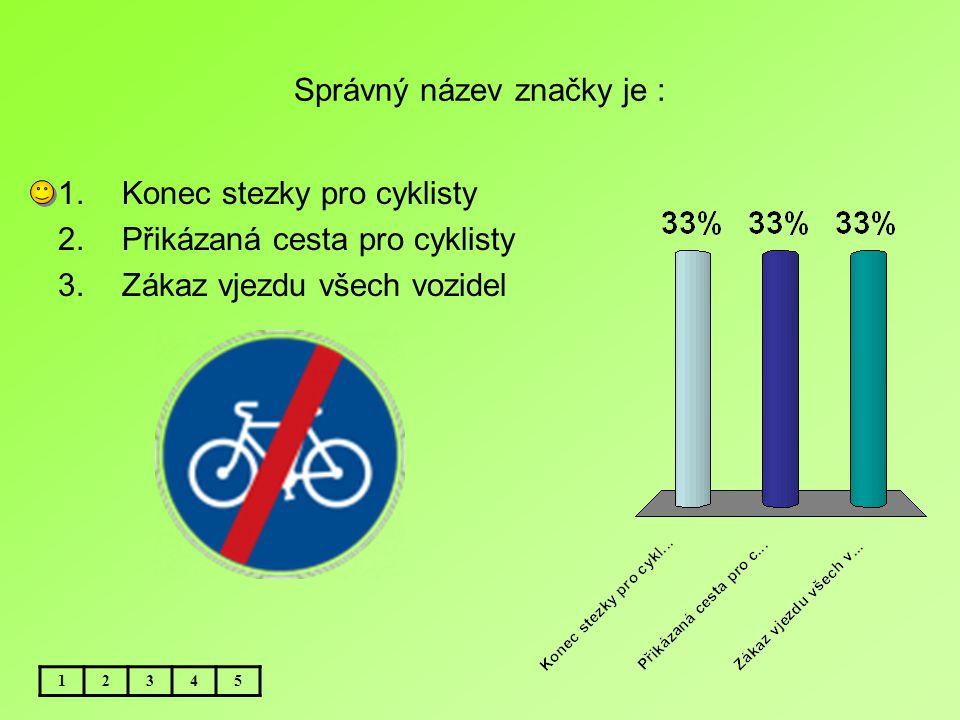 Správný název značky je : 12345 1.Konec stezky pro cyklisty 2.Přikázaná cesta pro cyklisty 3.Zákaz vjezdu všech vozidel