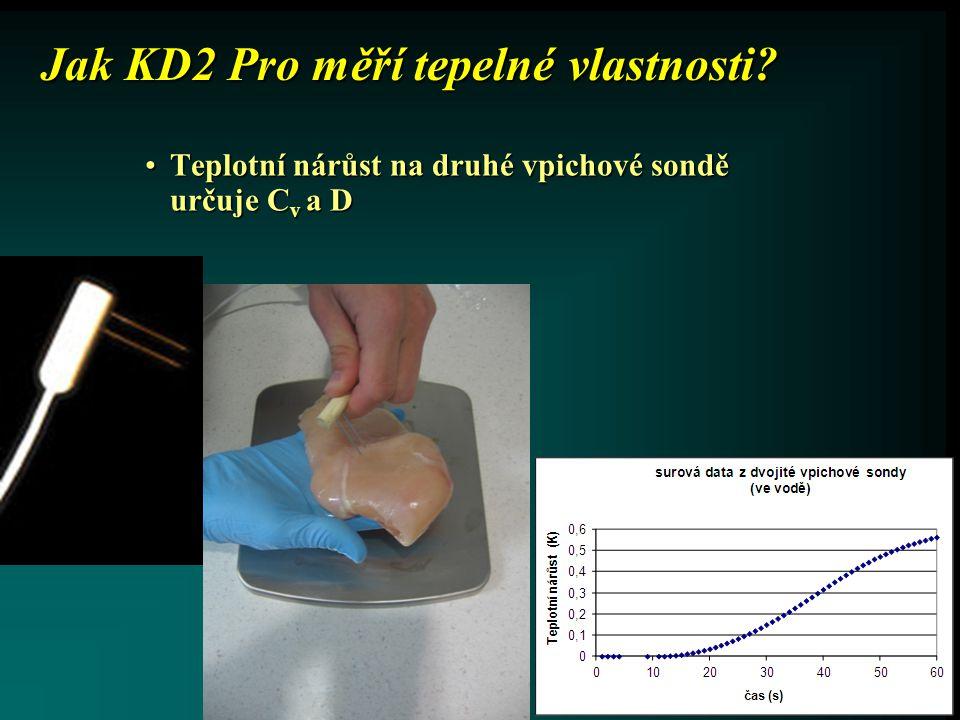 KD2 Pro metoda  Prvoprincipiální metoda (First- principles method)  Robustní a přesná  Rychle rostoucí popularita měřicí metody •ASTM Standard D5334 •IEEE Standard 442-1981