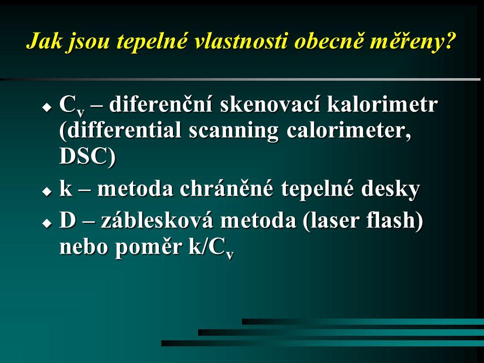 Nevýhody tradičních analyzátorů  Vyžaduje použití dílčích vzorků (destruktivní)  Časově náročné měření (více jak 10 minut)  Složité – vyžaduje školeného technika  Nutnost provádění kalibrací