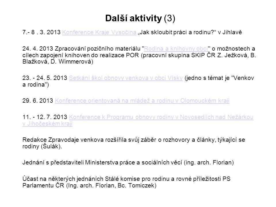 """Další aktivity (3) 7.- 8. 3. 2013 Konference Kraje Vysočina """"Jak skloubit práci a rodinu?"""" v JihlavěKonference Kraje Vysočina 24. 4. 2013 Zpracování p"""