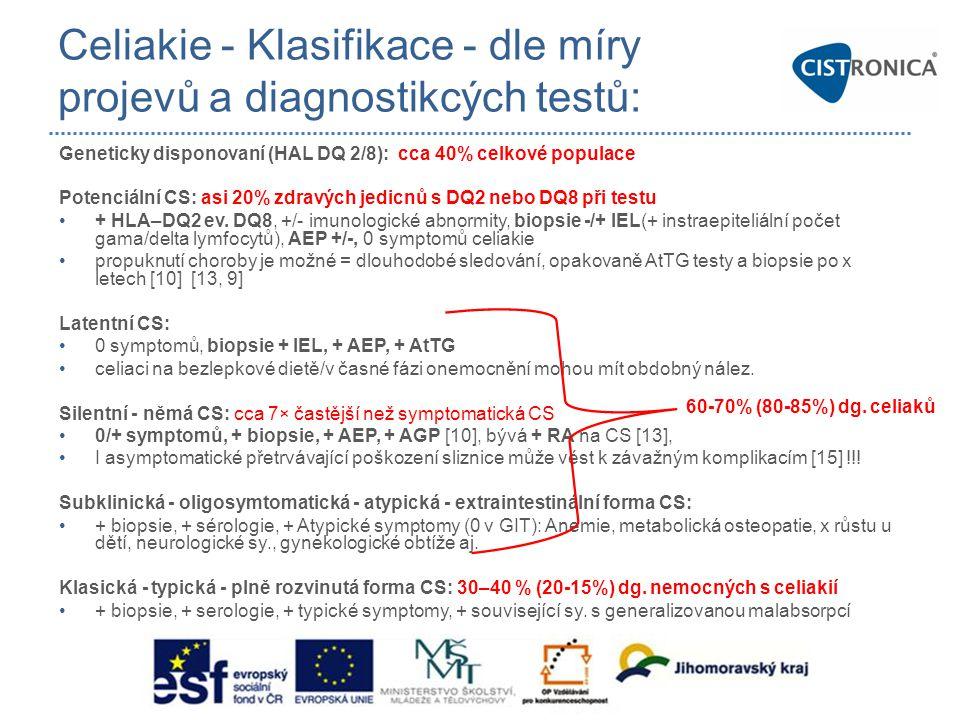 Celiakie - Klasifikace - dle míry projevů a diagnostikcých testů: Geneticky disponovaní (HAL DQ 2/8): cca 40% celkové populace Potenciální CS: asi 20%