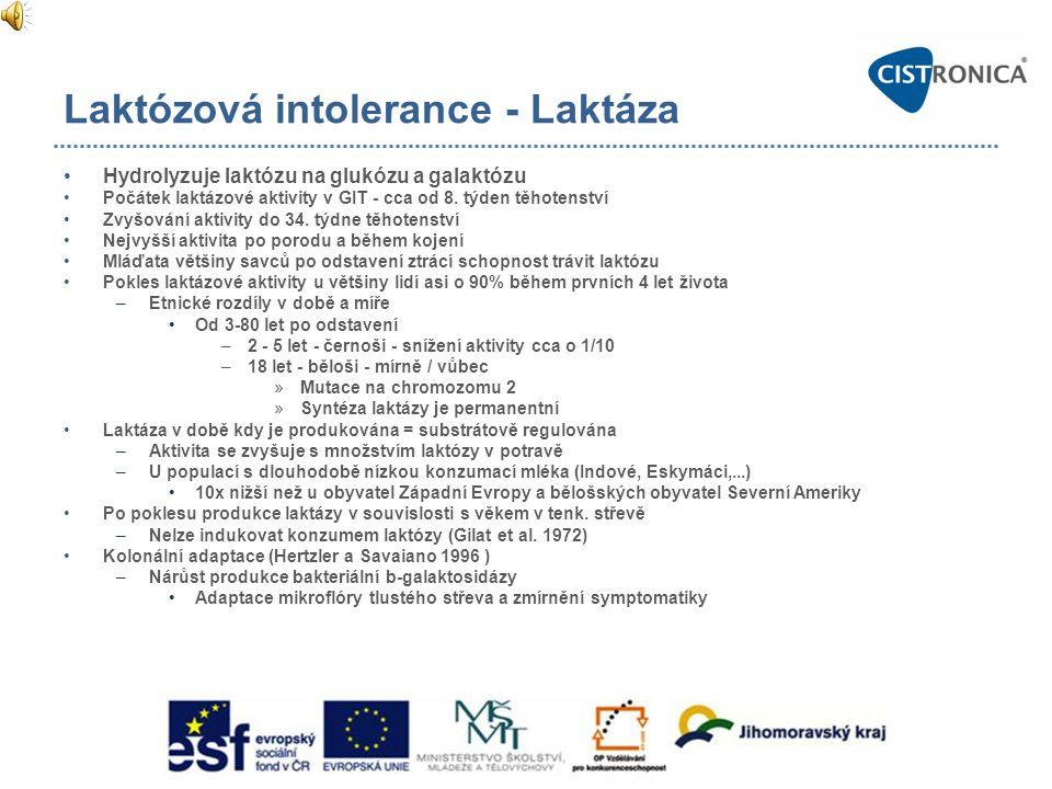 Laktózová intolerance - Laktáza •Hydrolyzuje laktózu na glukózu a galaktózu •Počátek laktázové aktivity v GIT - cca od 8. týden těhotenství •Zvyšování