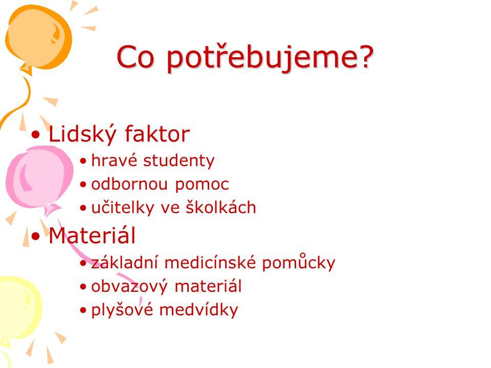 Co potřebujeme? •Lidský faktor •hravé studenty •odbornou pomoc •učitelky ve školkách •Materiál •základní medicínské pomůcky •obvazový materiál •plyšov