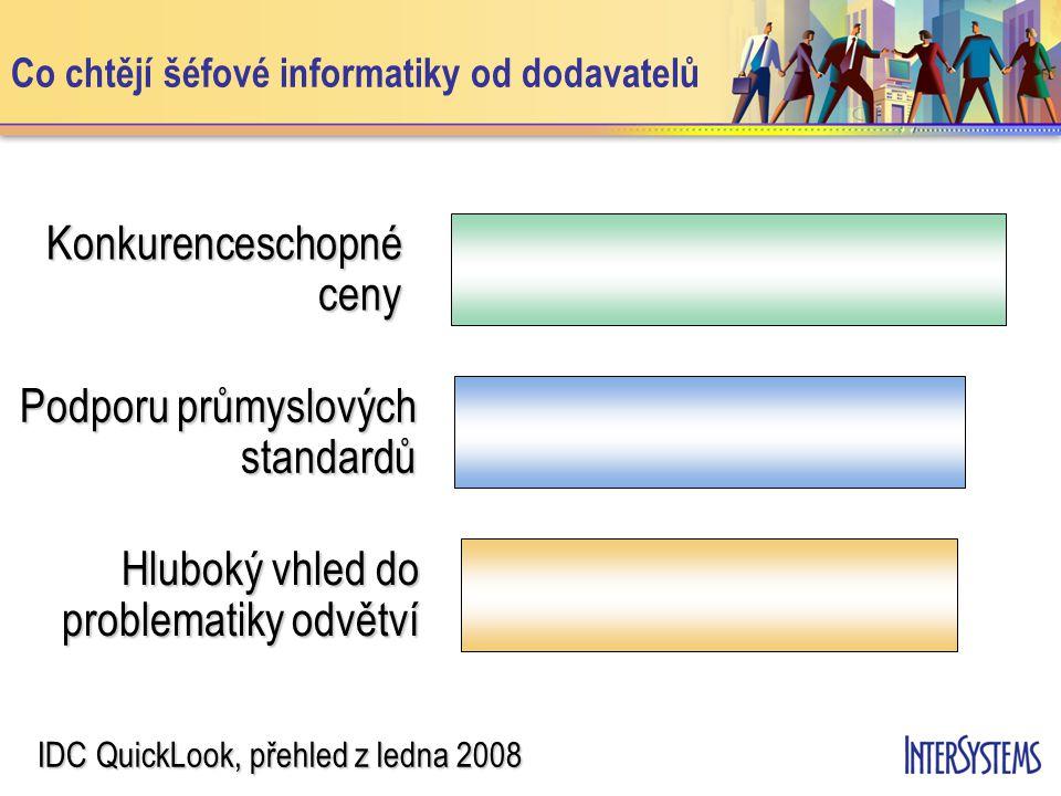 Co chtějí šéfové informatiky od dodavatelů Konkurenceschopné ceny Podporu průmyslových standardů Hluboký vhled do problematiky odvětví IDC QuickLook, přehled z ledna 2008