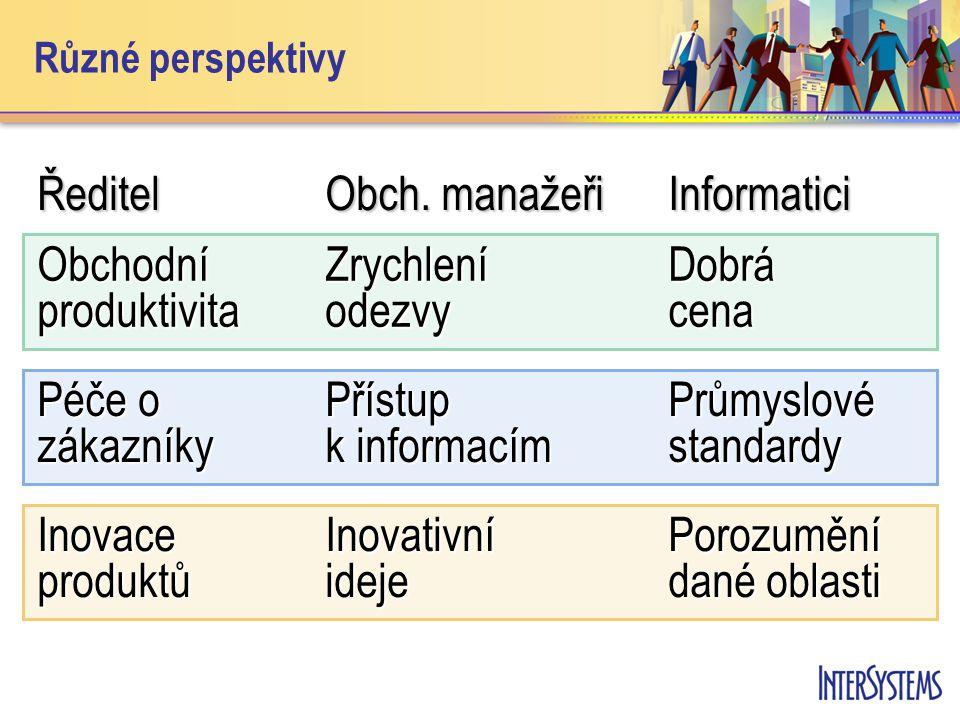 Různé perspektivy InovaceInovativníPorozumění produktůidejedané oblasti Péče o PřístupPrůmyslové zákazníkyk informacímstandardy ObchodníZrychleníDobrá