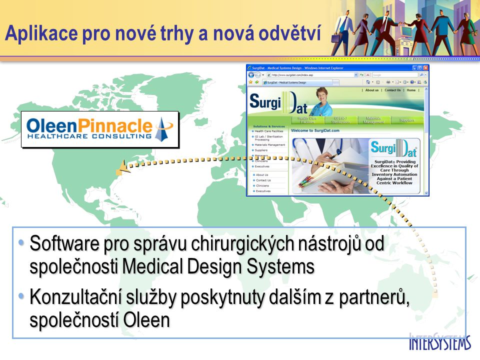 Aplikace pro nové trhy a nová odvětví • Software pro správu chirurgických nástrojů od společnosti Medical Design Systems • Konzultační služby poskytnu