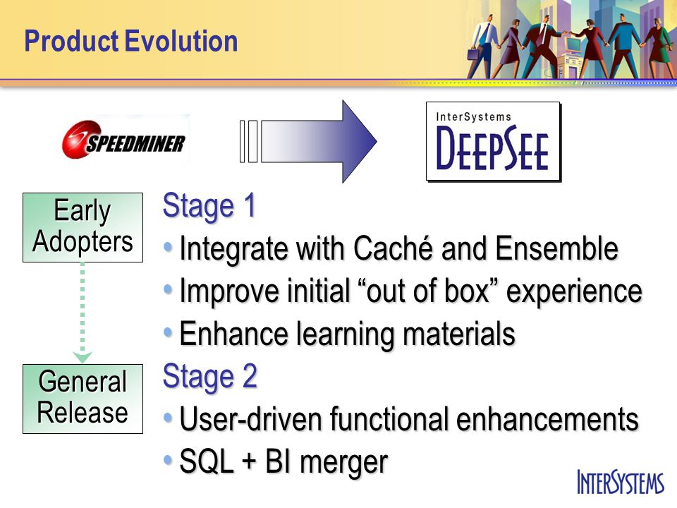 Product Evolution Stage 1 • Integrate with Caché and Ensemble • Improve initial out of box experience • Enhance learning materials Stage 2 • User-driven functional enhancements • SQL + BI merger Early Adopters General Release