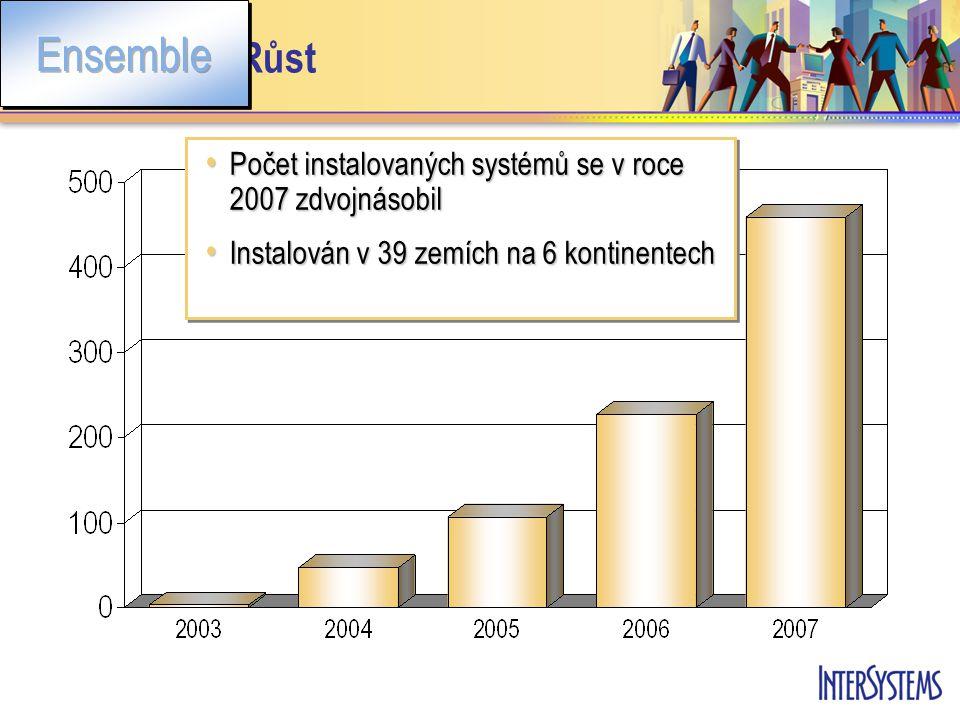 Ensemble Růst • Počet instalovaných systémů se v roce 2007 zdvojnásobil • Instalován v 39 zemích na 6 kontinentech • Počet instalovaných systémů se v roce 2007 zdvojnásobil • Instalován v 39 zemích na 6 kontinentech