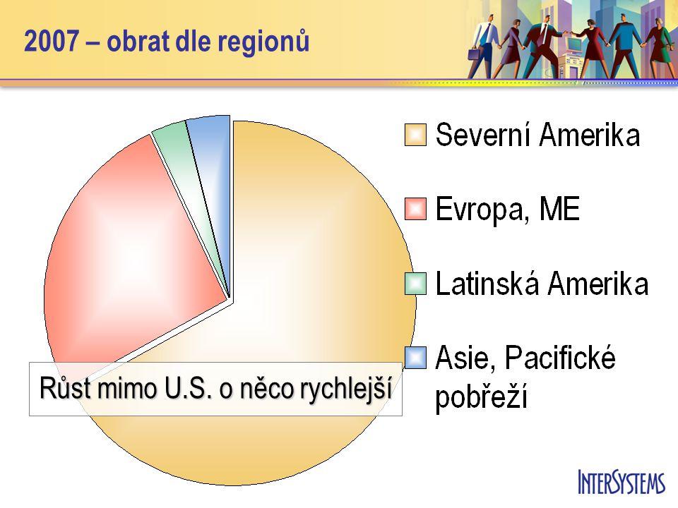 2007 – obrat dle regionů Růst mimo U.S. o něco rychlejší