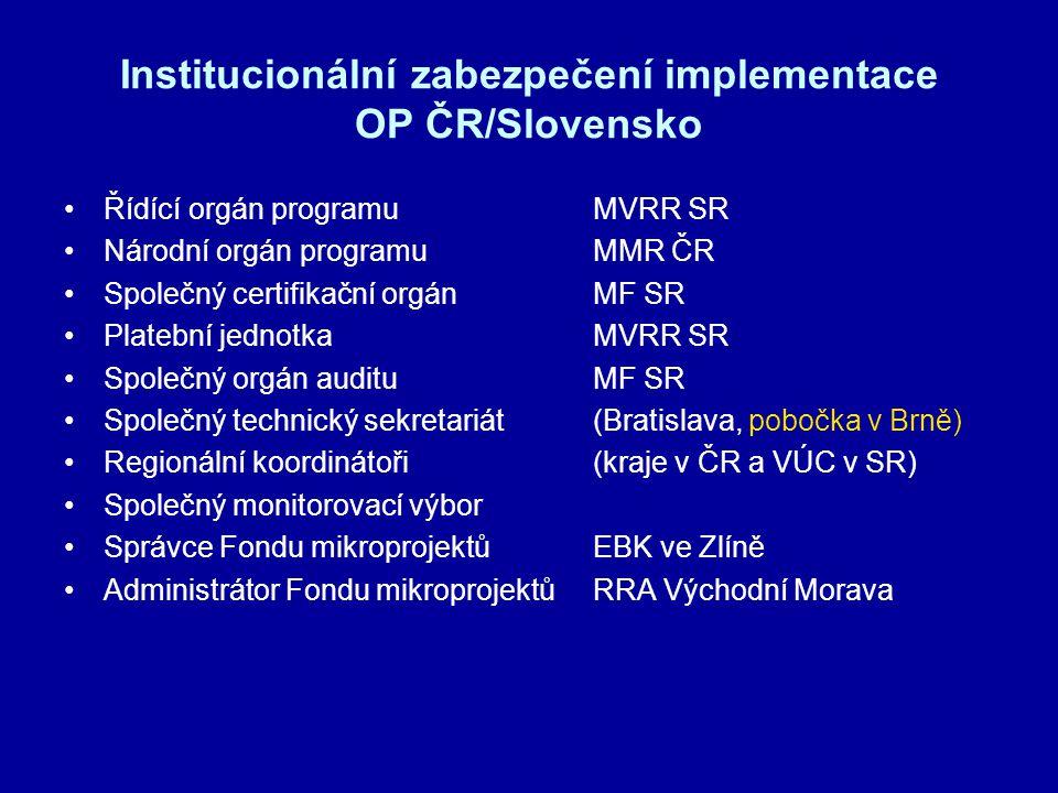 Institucionální zabezpečení implementace OP ČR/Slovensko •Řídící orgán programuMVRR SR •Národní orgán programuMMR ČR •Společný certifikační orgánMF SR