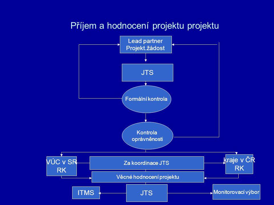 Příjem a hodnocení projektu projektu Lead partner Projekt.žádost JTS Formální kontrola Kontrola oprávněnosti Za koordinace JTS kraje v ČR RK VÚC v SR
