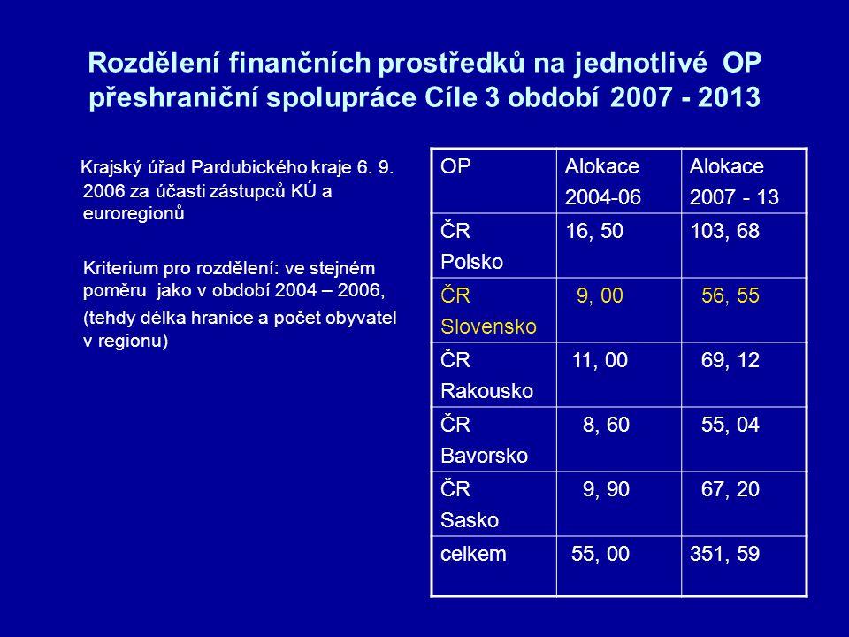 Rozdělení finančních prostředků na jednotlivé OP přeshraniční spolupráce Cíle 3 období 2007 - 2013 Krajský úřad Pardubického kraje 6. 9. 2006 za účast