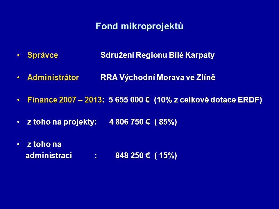 Fond mikroprojektů •SprávceSdružení Regionu Bílé Karpaty •AdministrátorRRA Východní Morava ve Zlíně •Finance 2007 – 2013: 5 655 000 € (10% z celkové d