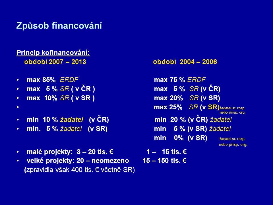 Způsob financování Princip kofinancování: období 2007 – 2013období 2004 – 2006 •max 85% ERDF max 75 % ERDF •max 5 % SR ( v ČR ) max 5 % SR (v ČR) •max