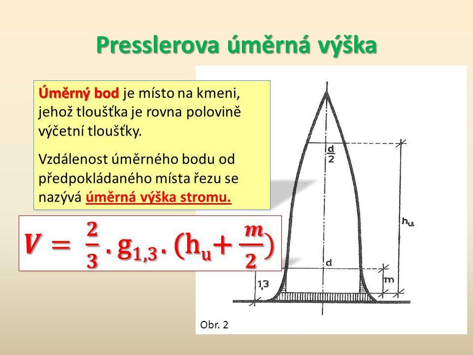Výtvarnicová výška  V tabulkách nejsou většinou uvedené výtvarnice, ale výtvarnicové výšky.