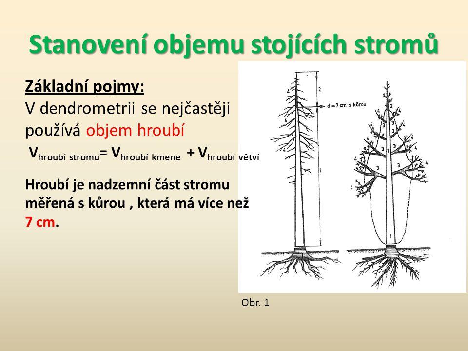 Stanovení objemu stojících stromů Základní pojmy: V dendrometrii se nejčastěji používá objem hroubí V hroubí stromu = V hroubí kmene + V hroubí větví Hroubí je nadzemní část stromu měřená s kůrou, která má více než 7 cm.