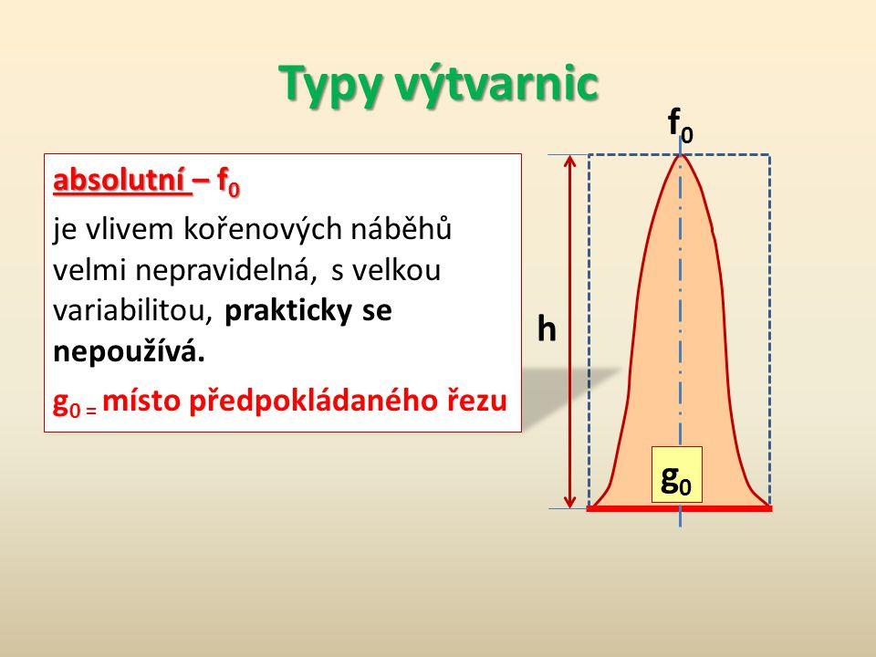 Výtvarnice Objem stojícího stromu se vypočítá: V = g 1,3.h.f