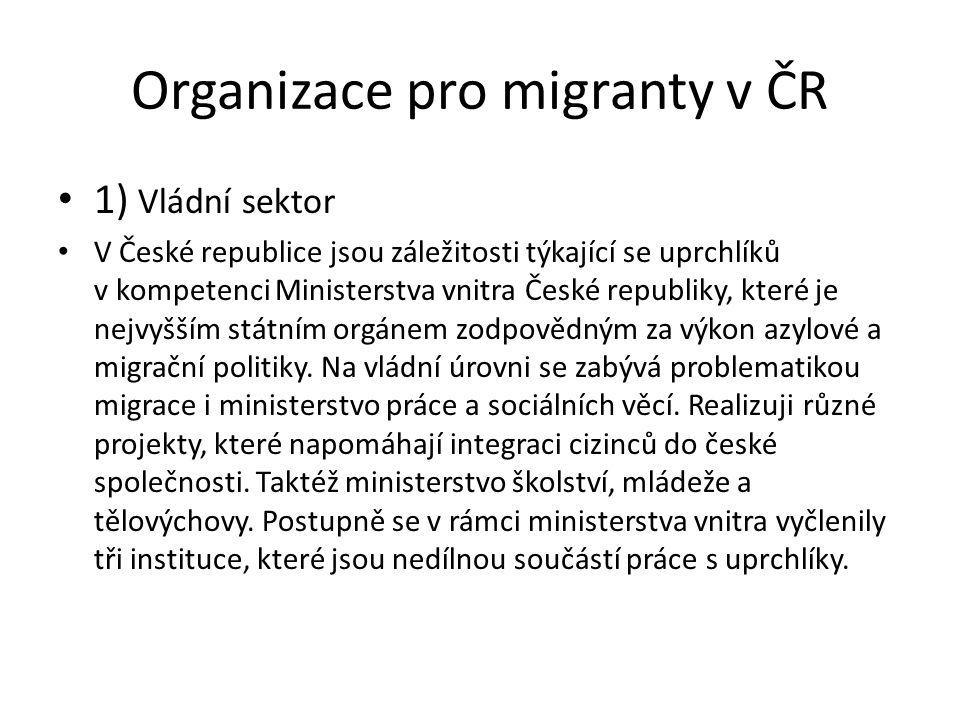 Organizace pro migranty v ČR • 1) Vládní sektor • V České republice jsou záležitosti týkající se uprchlíků v kompetenci Ministerstva vnitra České repu