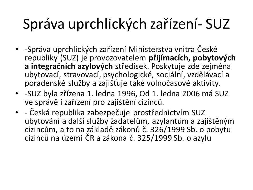 Správa uprchlických zařízení- SUZ • -Správa uprchlických zařízení Ministerstva vnitra České republiky (SUZ) je provozovatelem přijímacích, pobytových
