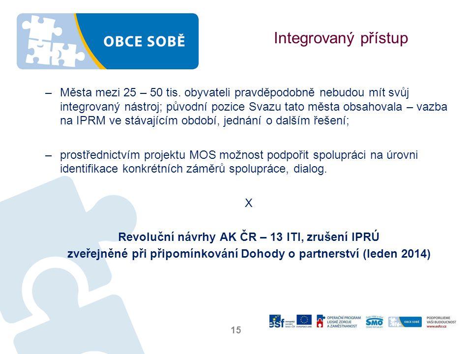 Integrovaný přístup –Města mezi 25 – 50 tis.