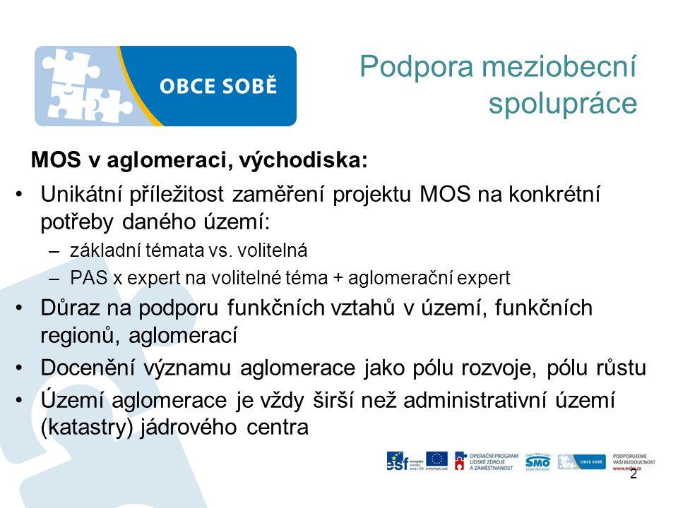 Podpora meziobecní spolupráce •Unikátní příležitost zaměření projektu MOS na konkrétní potřeby daného území: –základní témata vs.
